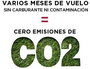 Cero emisiones de CO2